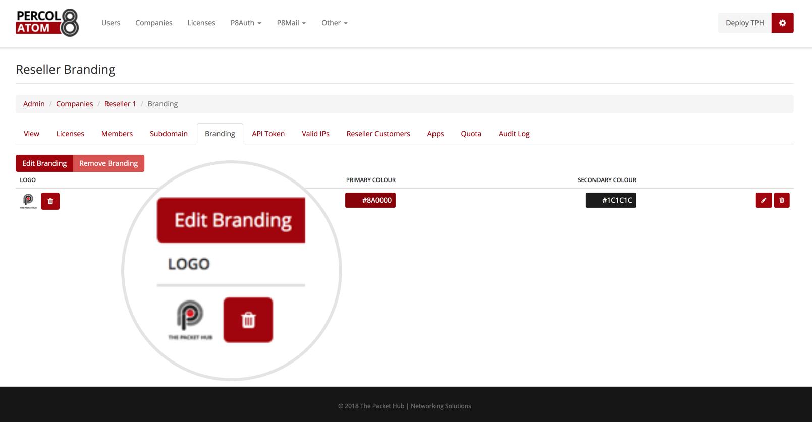 Empower your Brand